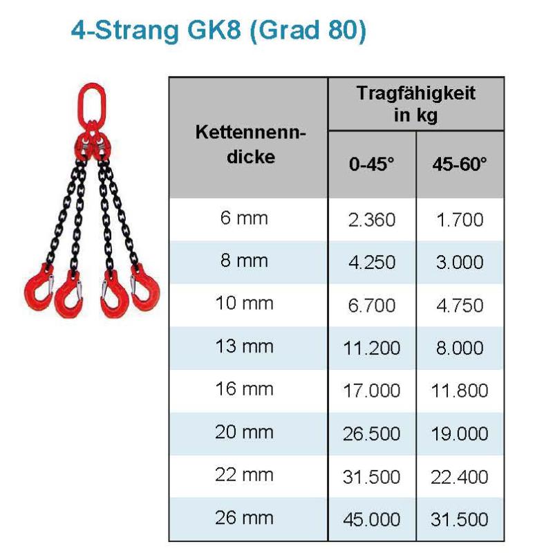 4-strang Kettengehänge GK 8